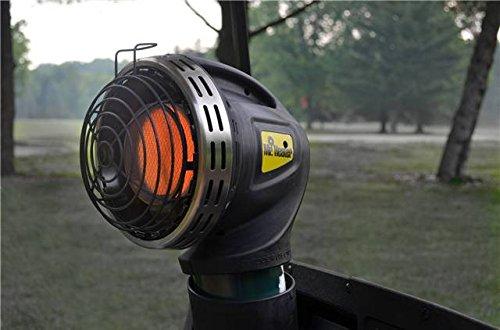 Best golf cart heaters - AEC Info