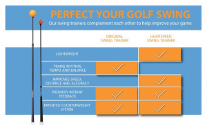 Orange Whip Swing Trainer review, 2020